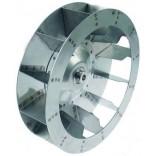 Turbina ventilator cuptor RETIGO